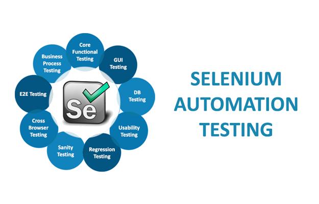 Selenium Training in Pune | ITView