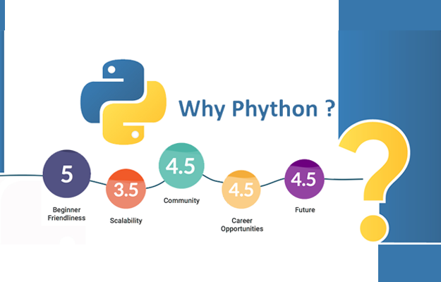 Why you should learn Python?