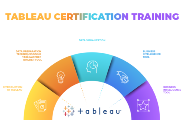 What is Tableau Online Training and Certification?